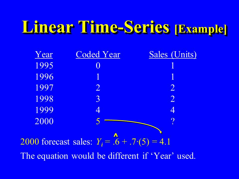Linear Time-Series [Example]
